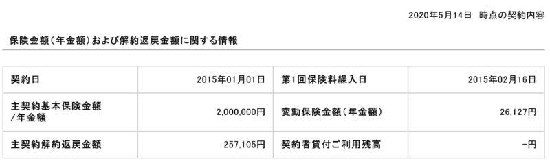 世界 ソニー 株式 生命